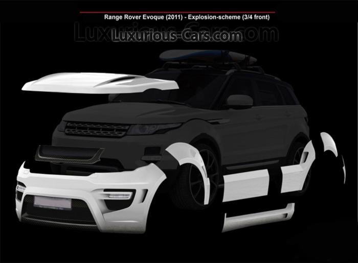 Range Rover evoque kit de luxe